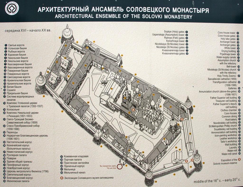 Übersichtsplan der Klosteranlage Solowezki